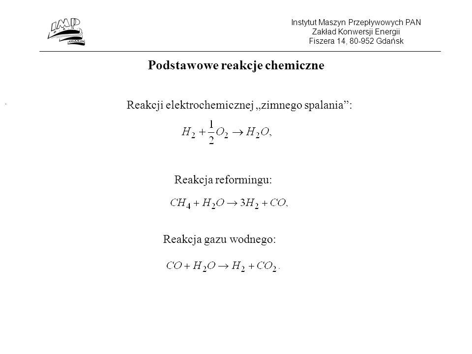 Podstawowe reakcje chemiczne