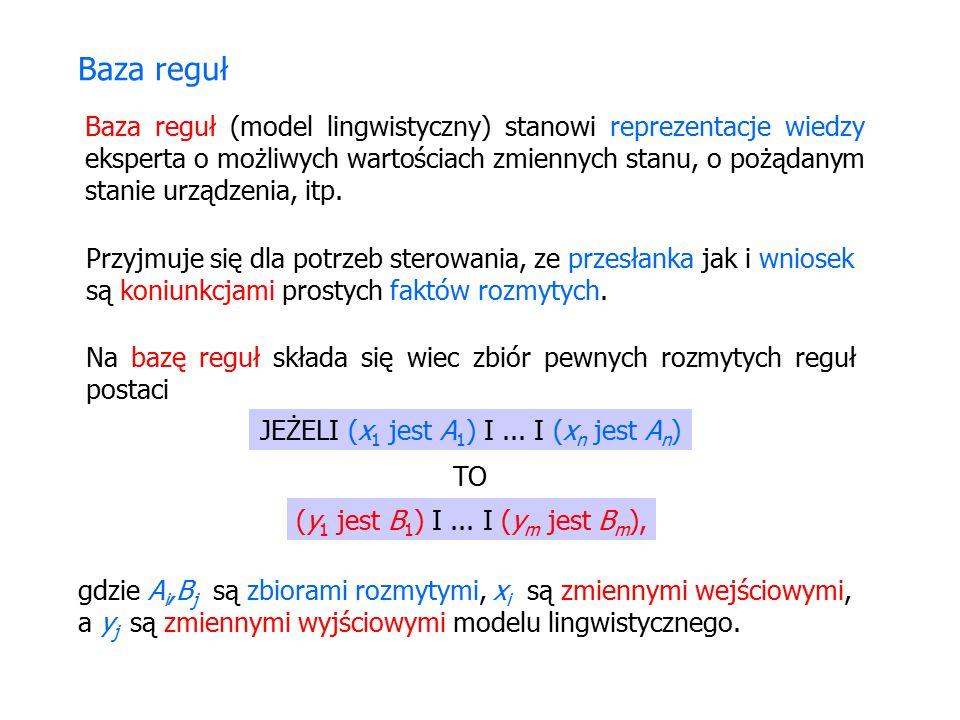 JEŻELI (x1 jest A1) I ... I (xn jest An)