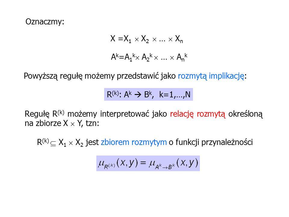Oznaczmy: X =X1  X2  …  Xn. Ak=A1k A2k  …  Ank. Powyższą regułę możemy przedstawić jako rozmytą implikację: