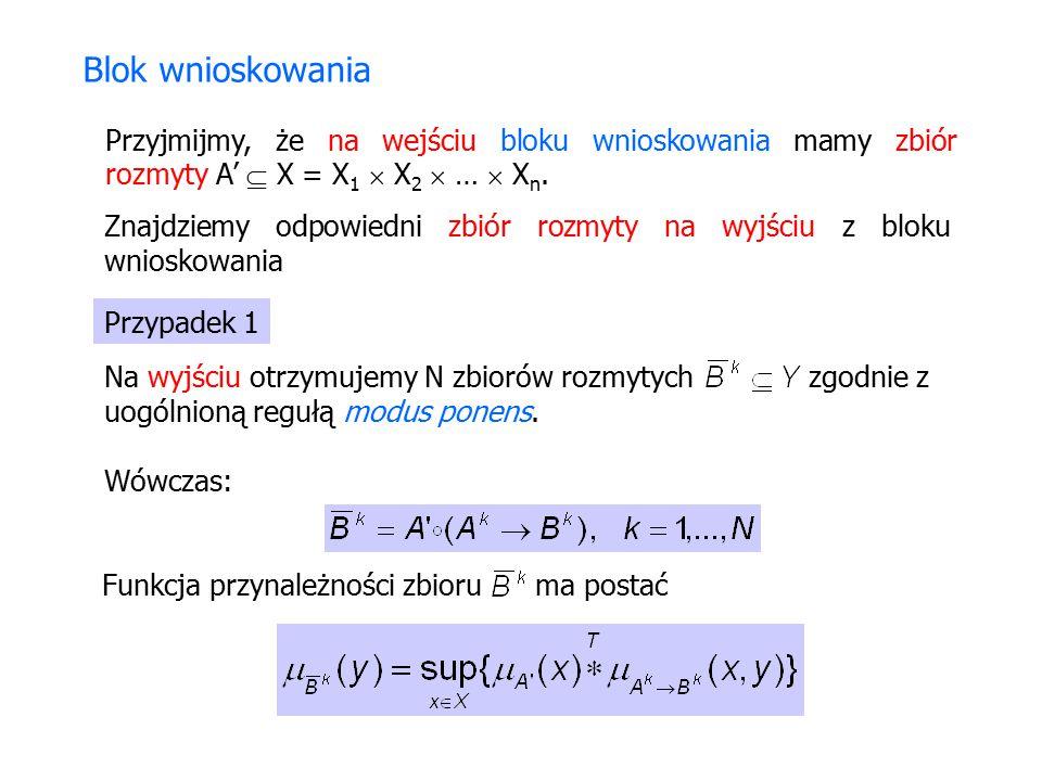Blok wnioskowania Przyjmijmy, że na wejściu bloku wnioskowania mamy zbiór rozmyty A'  X = X1  X2  …  Xn.