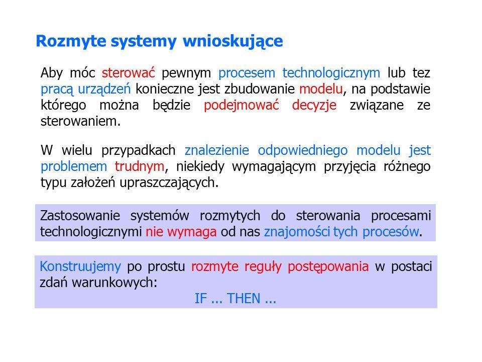 Rozmyte systemy wnioskujące