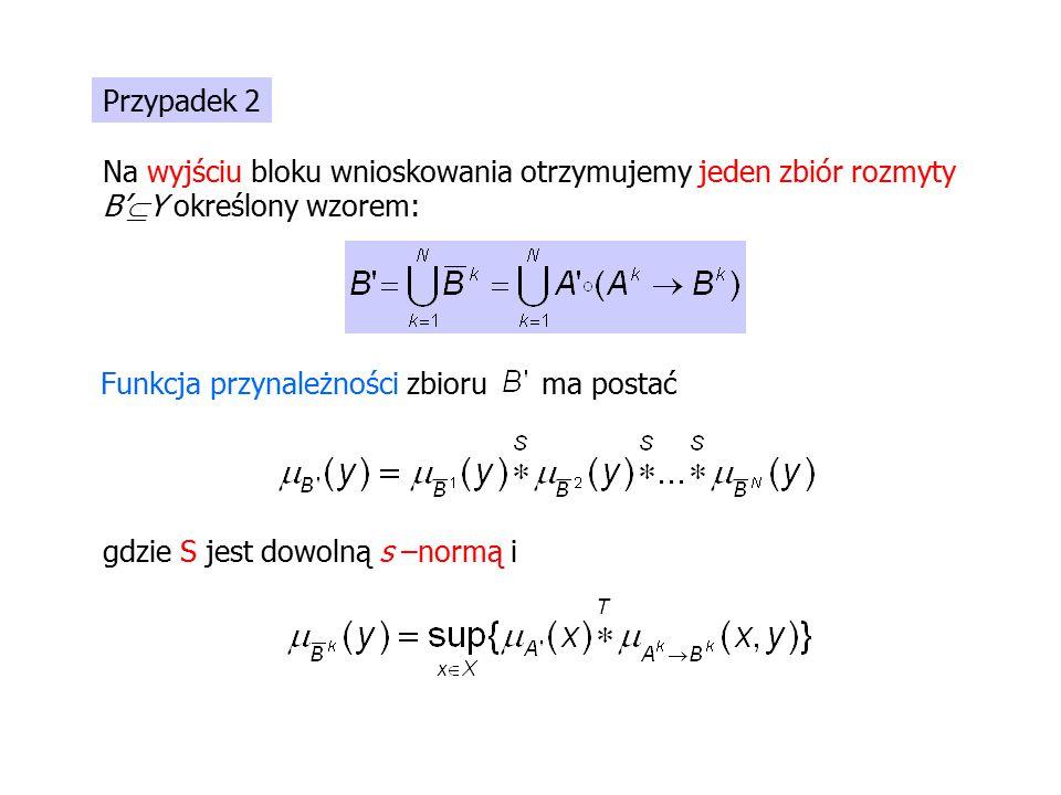 Przypadek 2 Na wyjściu bloku wnioskowania otrzymujemy jeden zbiór rozmyty B'Y określony wzorem: Funkcja przynależności zbioru ma postać.