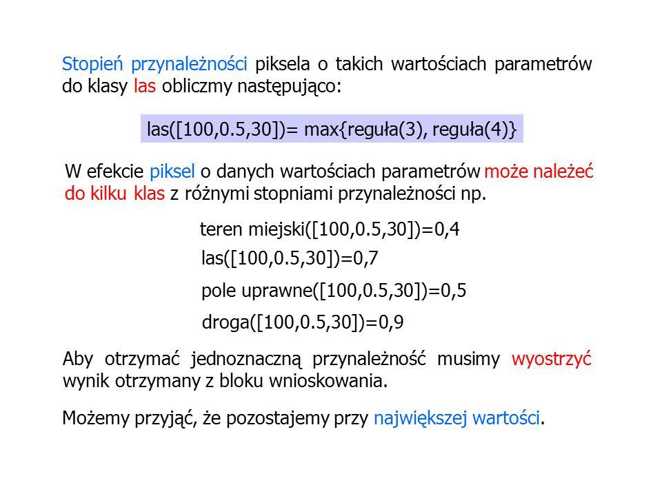 Stopień przynależności piksela o takich wartościach parametrów do klasy las obliczmy następująco: