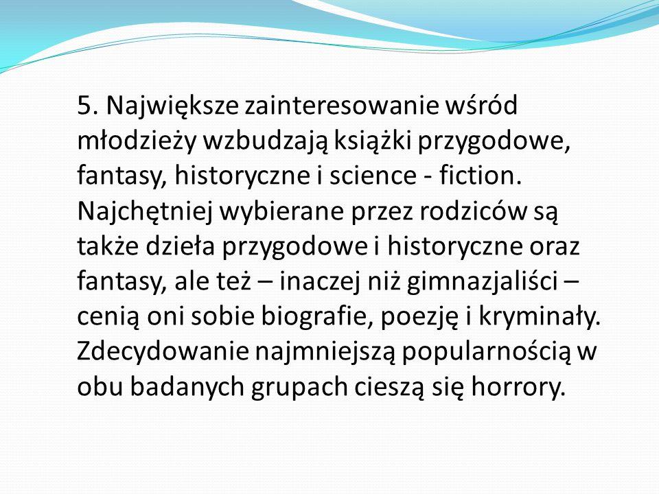 5. Największe zainteresowanie wśród młodzieży wzbudzają książki przygodowe, fantasy, historyczne i science - fiction.