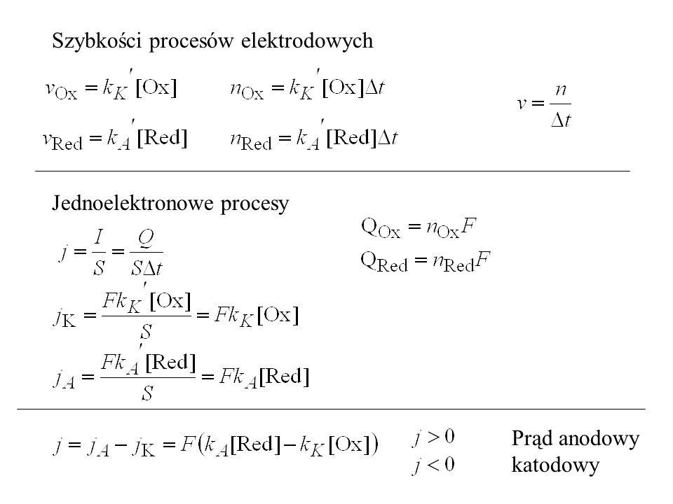 Szybkości procesów elektrodowych