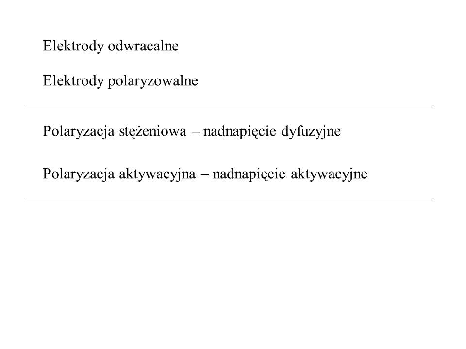Elektrody odwracalne Elektrody polaryzowalne. Polaryzacja stężeniowa – nadnapięcie dyfuzyjne.