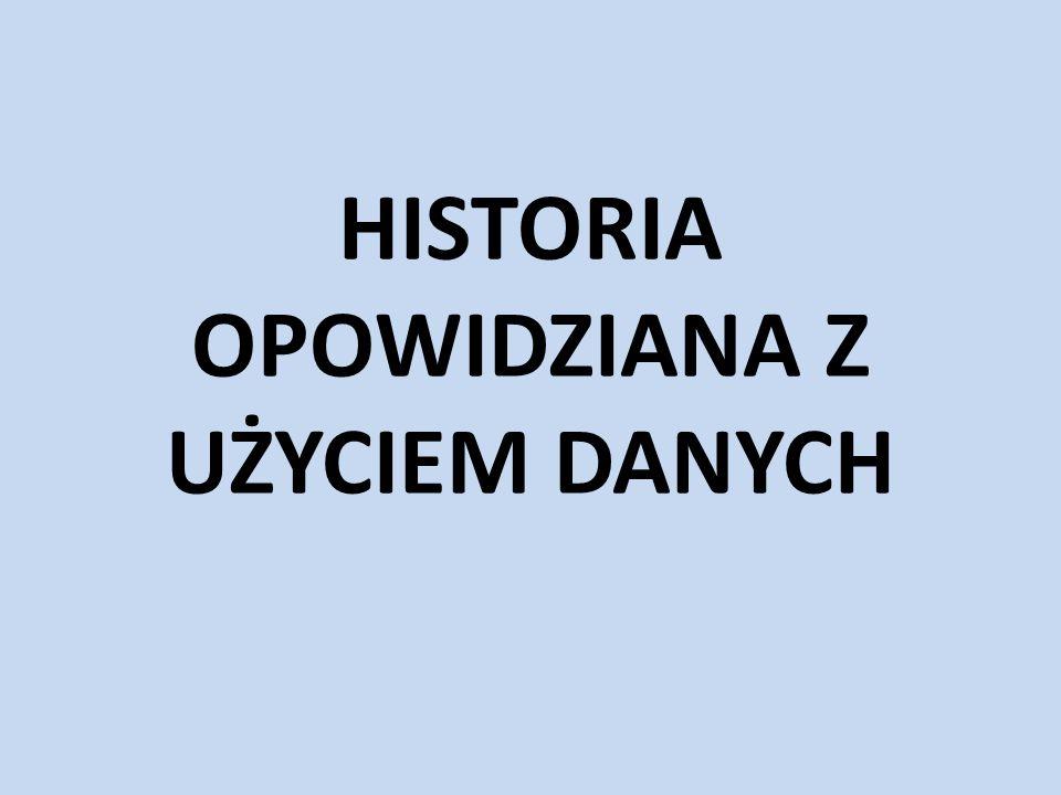 HISTORIA OPOWIDZIANA Z UŻYCIEM DANYCH