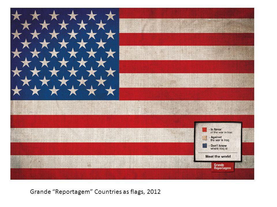 Grande Reportagem Countries as flags, 2012