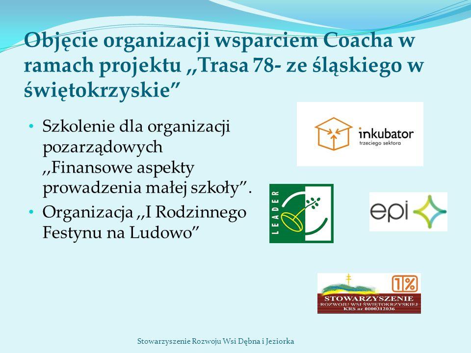 Objęcie organizacji wsparciem Coacha w ramach projektu ,,Trasa 78- ze śląskiego w świętokrzyskie
