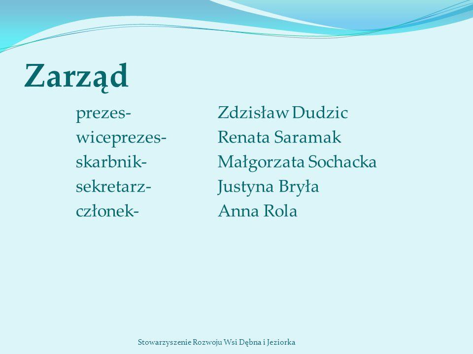 Zarząd prezes- Zdzisław Dudzic wiceprezes- Renata Saramak