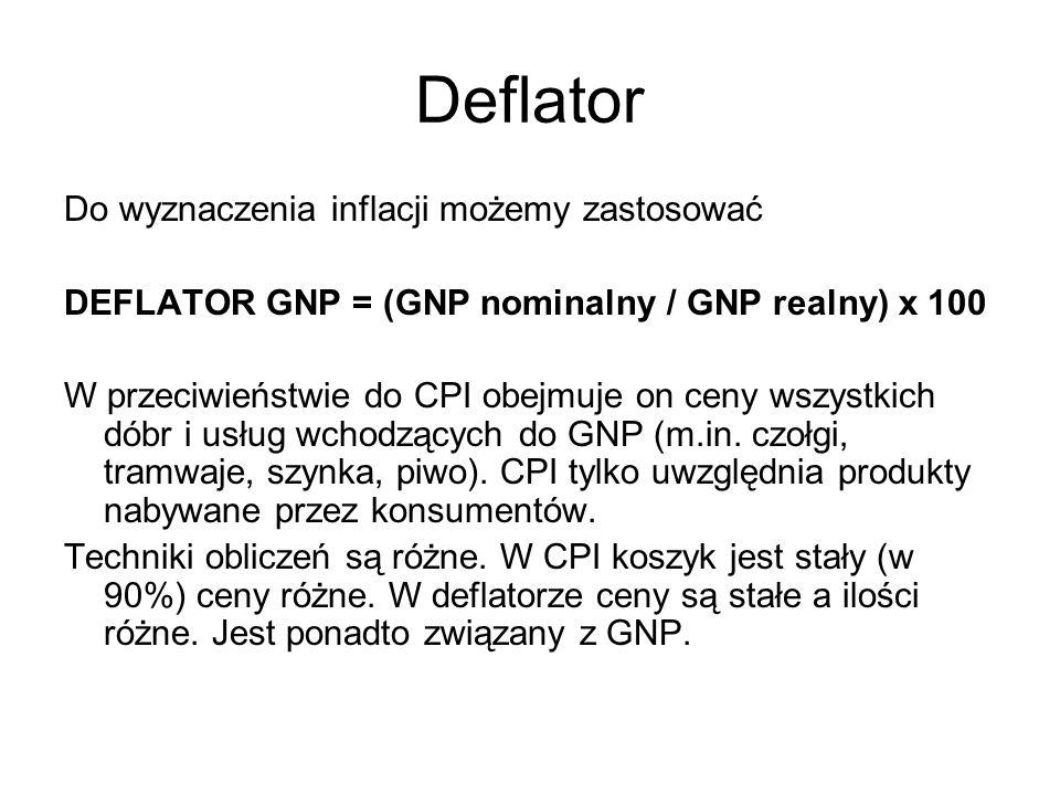 Deflator Do wyznaczenia inflacji możemy zastosować