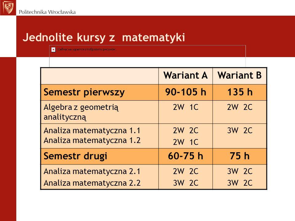 Jednolite kursy z matematyki