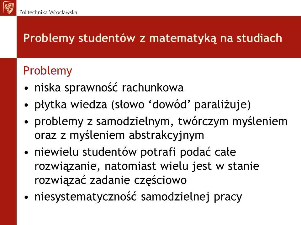 Problemy studentów z matematyką na studiach