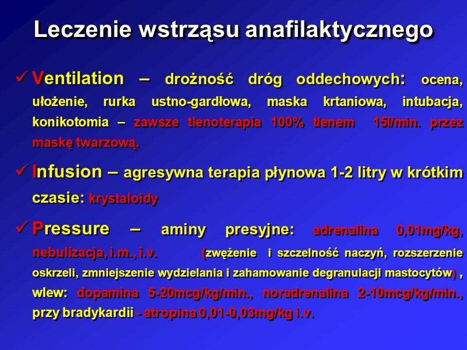 Leczenie wstrząsu anafilaktycznego