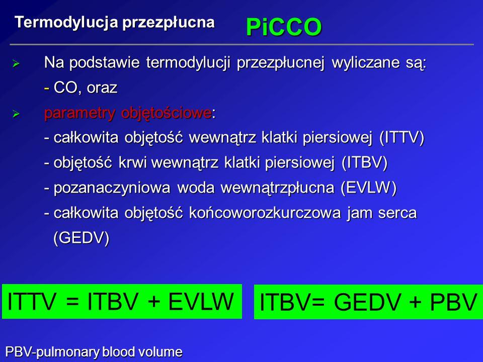 PBV-pulmonary blood volume
