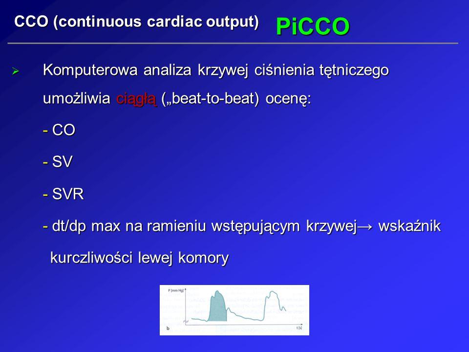 PiCCO CCO (continuous cardiac output)
