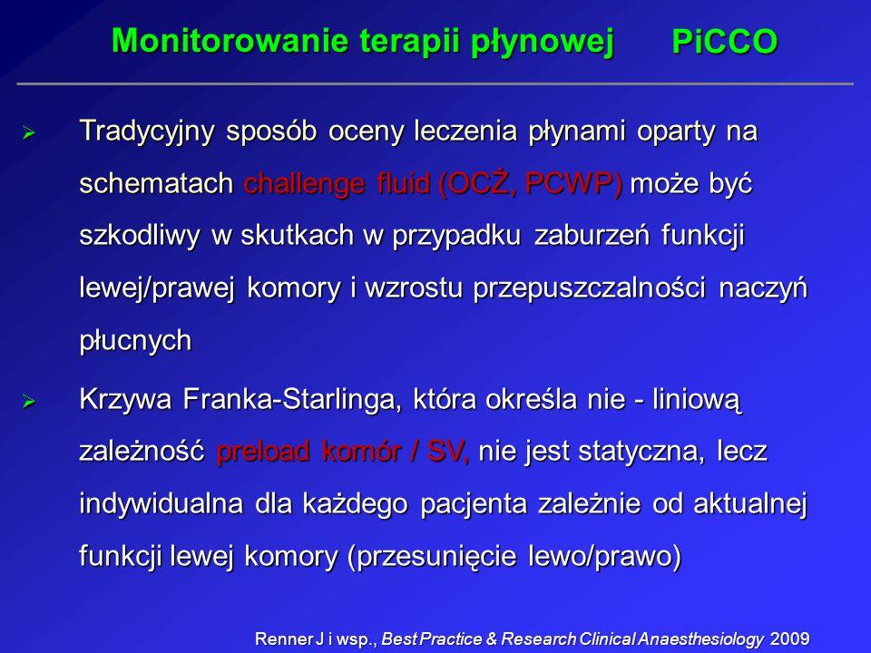 Monitorowanie terapii płynowej PiCCO