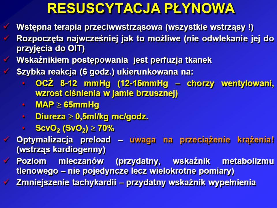 RESUSCYTACJA PŁYNOWA Wstępna terapia przeciwwstrząsowa (wszystkie wstrząsy !)