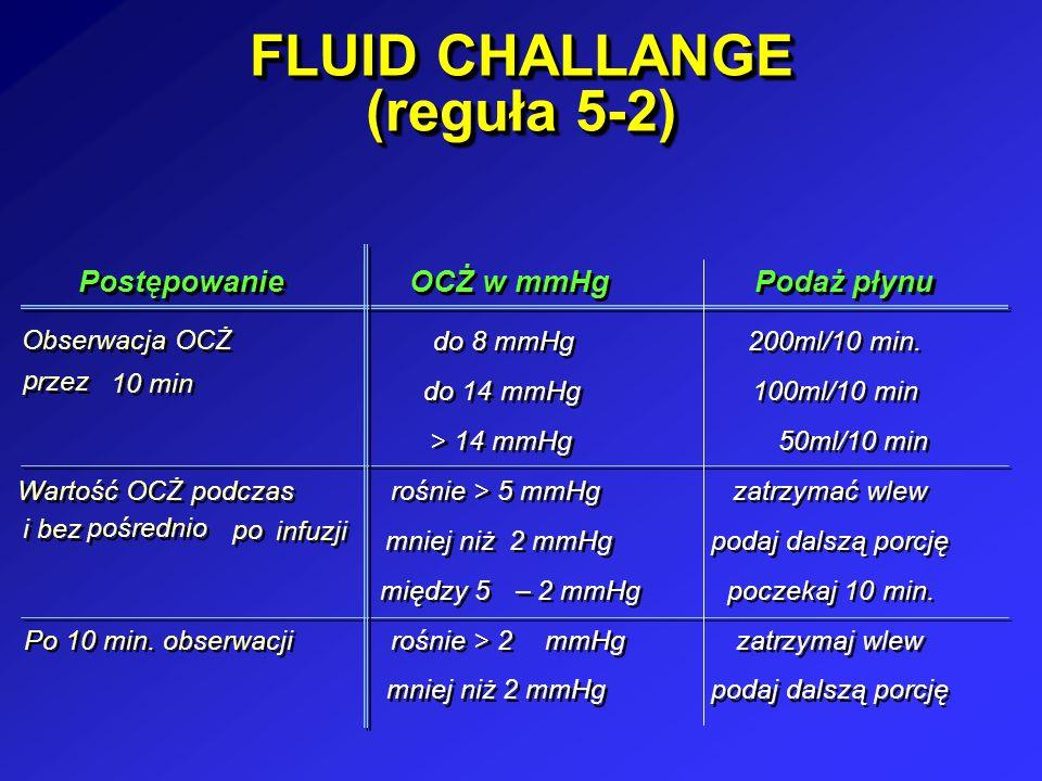 FLUID CHALLANGE (reguła 5-2)