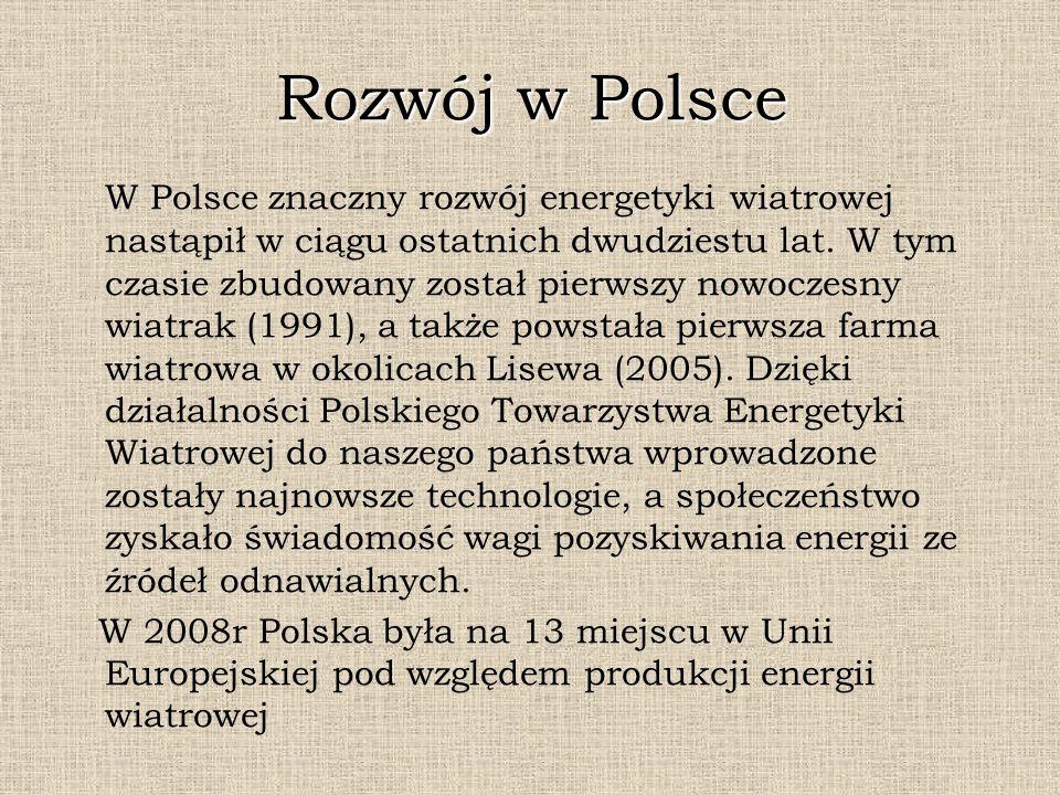Rozwój w Polsce