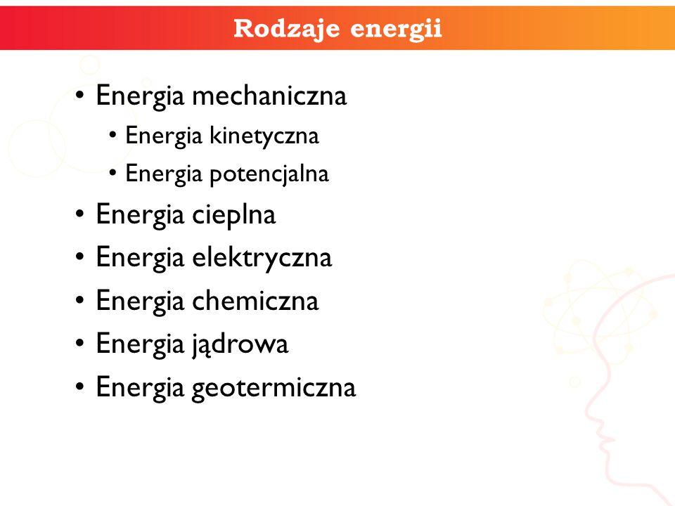 Energia mechaniczna Energia cieplna Energia elektryczna