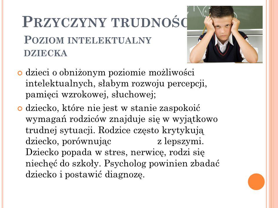 Przyczyny trudności Poziom intelektualny dziecka