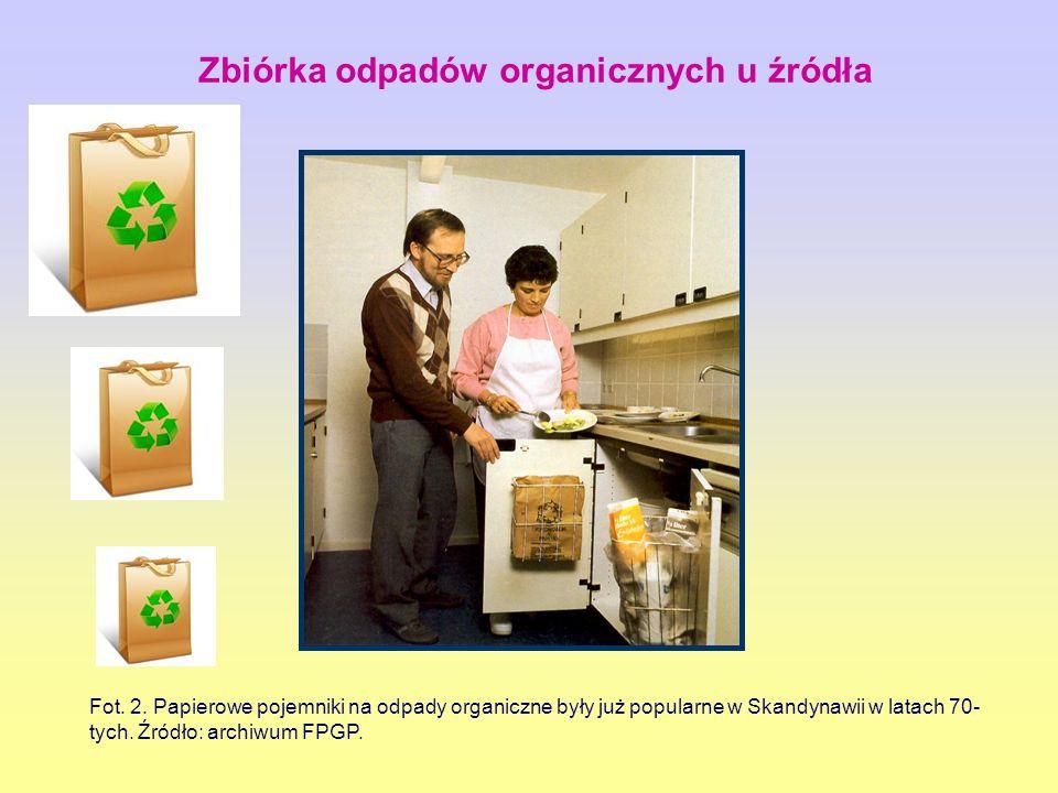 Zbiórka odpadów organicznych u źródła
