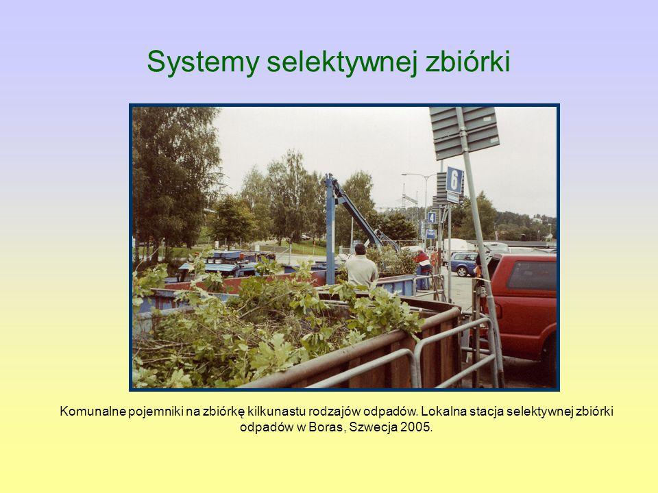 Systemy selektywnej zbiórki