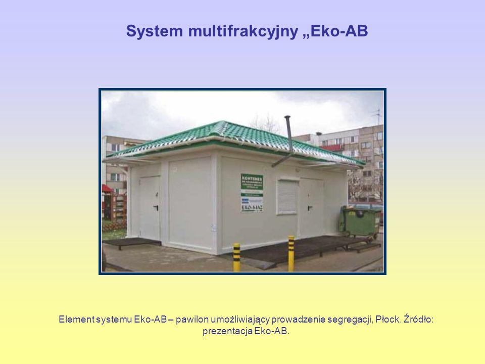"""System multifrakcyjny """"Eko-AB"""