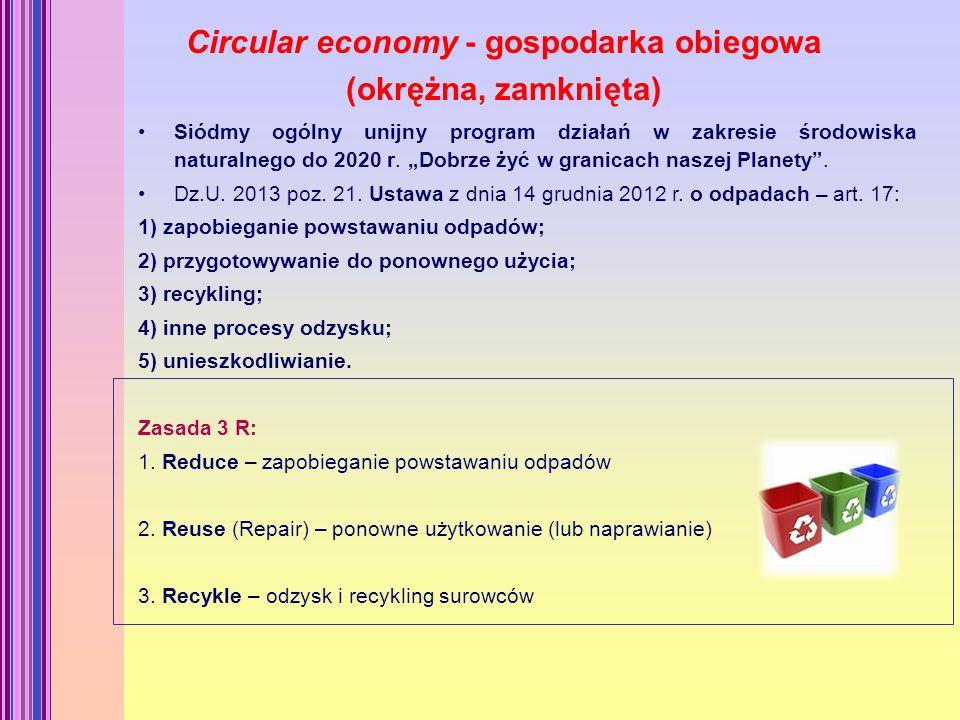Circular economy - gospodarka obiegowa