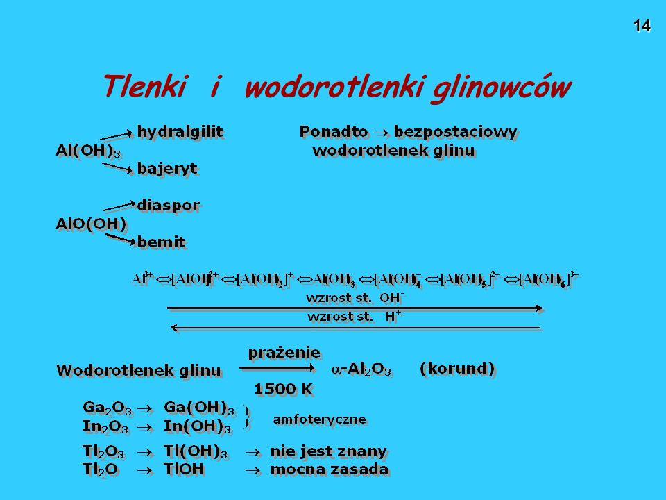 Tlenki i wodorotlenki glinowców