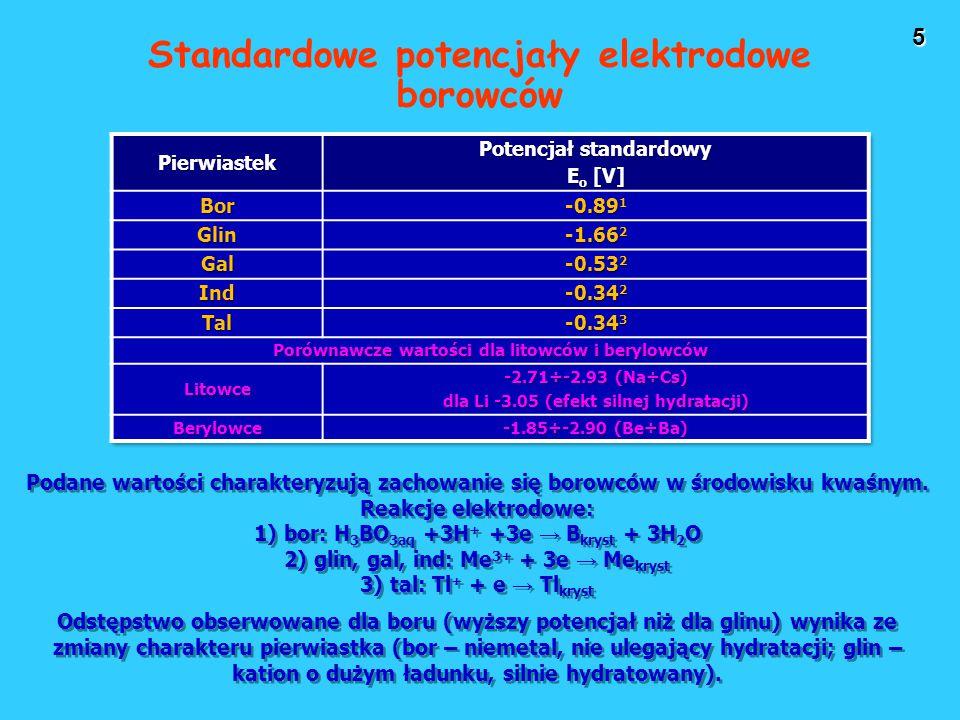 Standardowe potencjały elektrodowe borowców