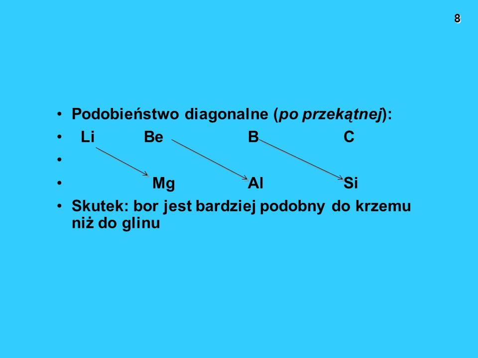 Podobieństwo diagonalne (po przekątnej):