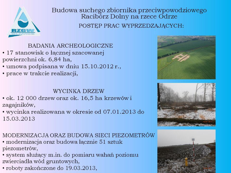 Budowa suchego zbiornika przeciwpowodziowego Racibórz Dolny na rzece Odrze