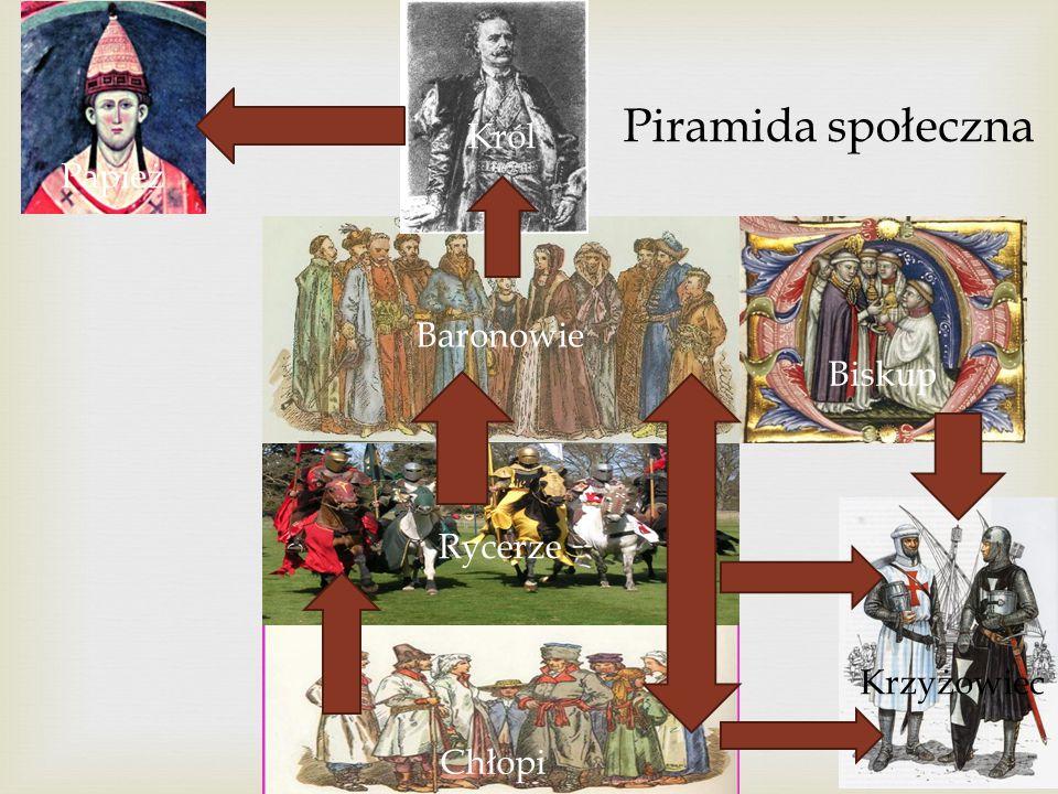 Piramida społeczna Król Papież Baronowie Biskup Rycerze Krzyżowiec