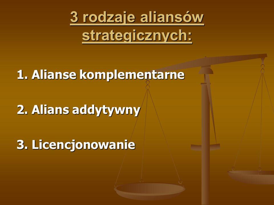 3 rodzaje aliansów strategicznych:
