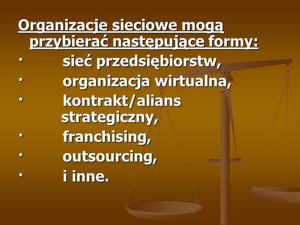 Organizacje sieciowe mogą przybierać następujące formy: