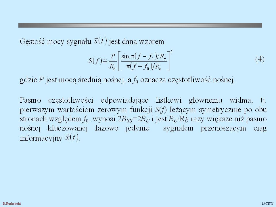Rys.4. Gęstość mocy sygnału użytecznego bez rozpraszania