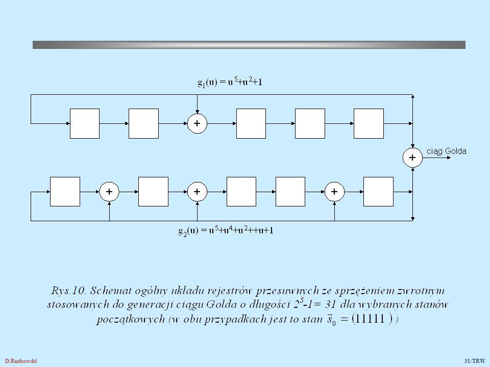 Rys.11a. Nieunormowana funkcja autokorelacji ciągu pseudoprzypadkowego