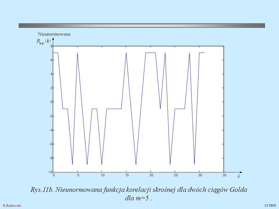 Rys.12. Moduł funkcji autokorelacji segmentu o długości 38400 chipów ciągu Golda użytkowanego w łączu w górę w systemie UMTS (m=25)