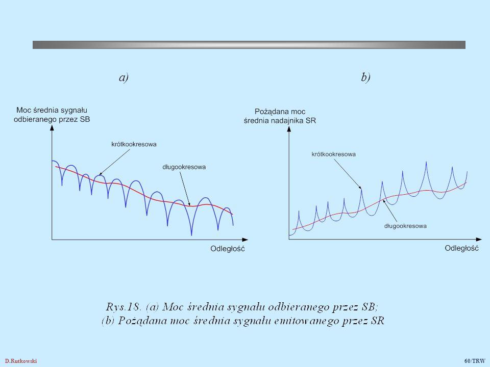 Rys.19. Krótkookresowa moc średnia sygnału odbieranego przez SB