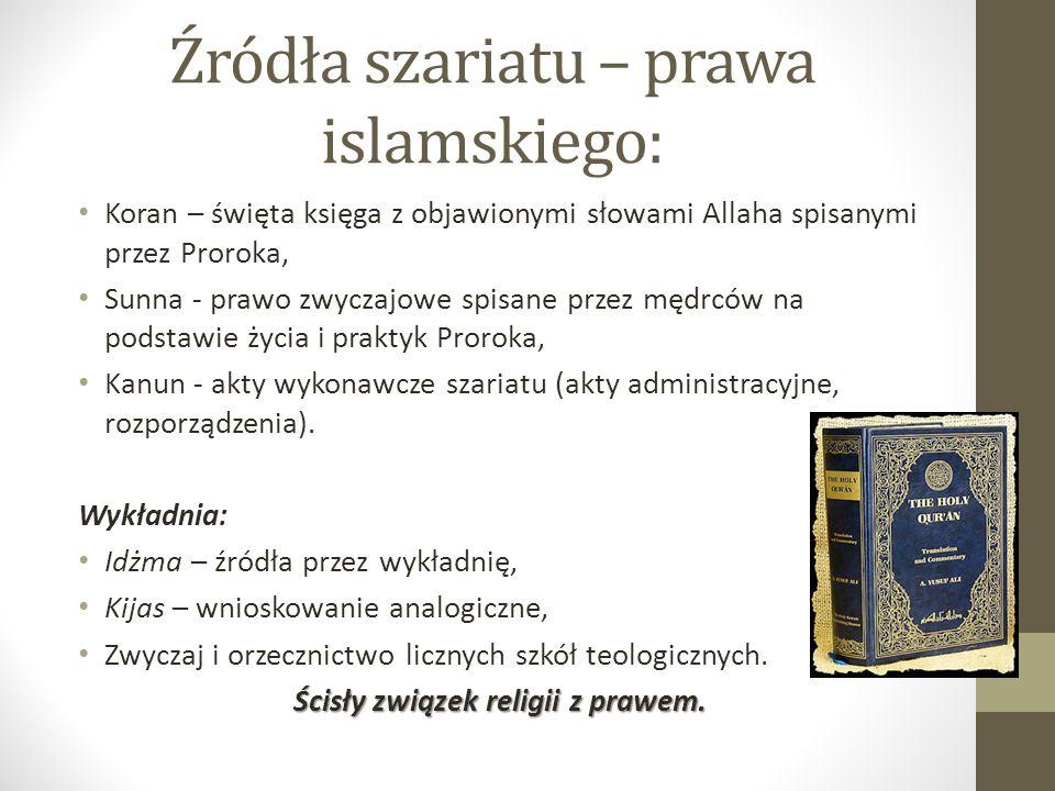 Źródła szariatu – prawa islamskiego: