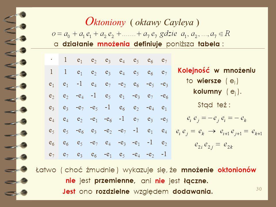 Oktoniony ( oktawy Cayleya )