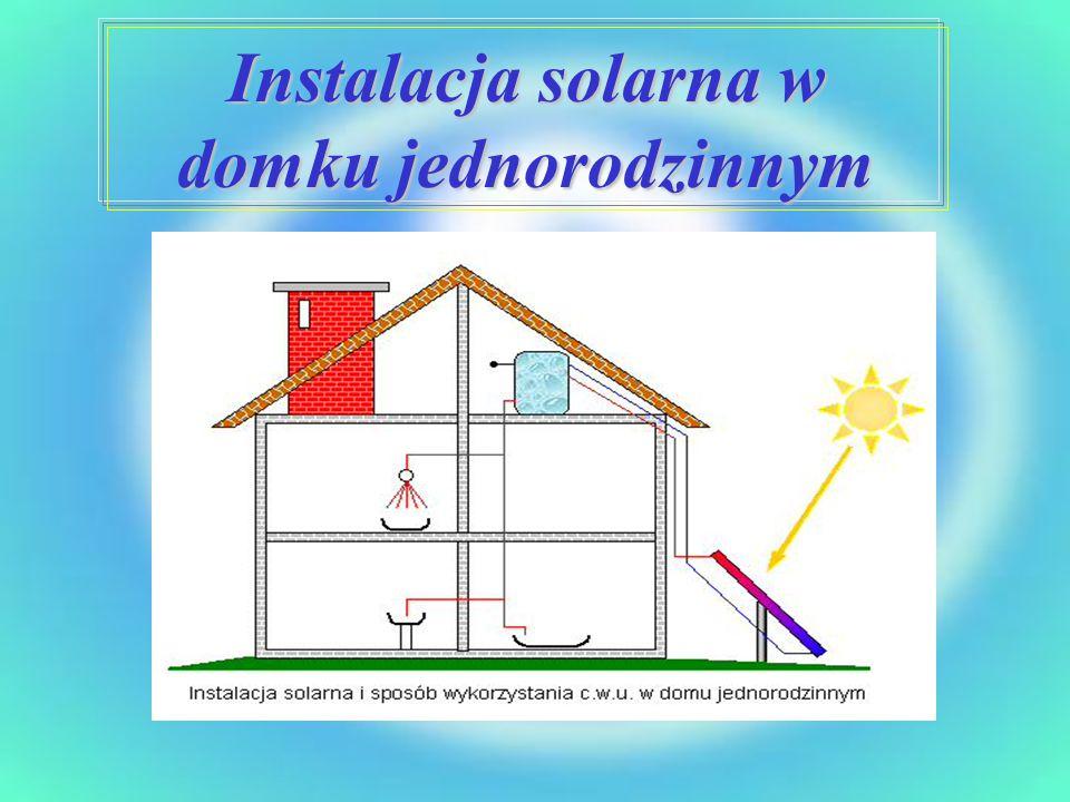 Instalacja solarna w domku jednorodzinnym