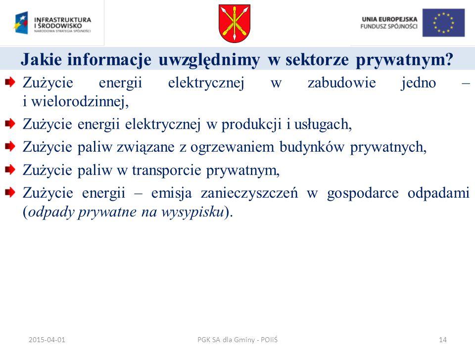 Jakie informacje uwzględnimy w sektorze prywatnym