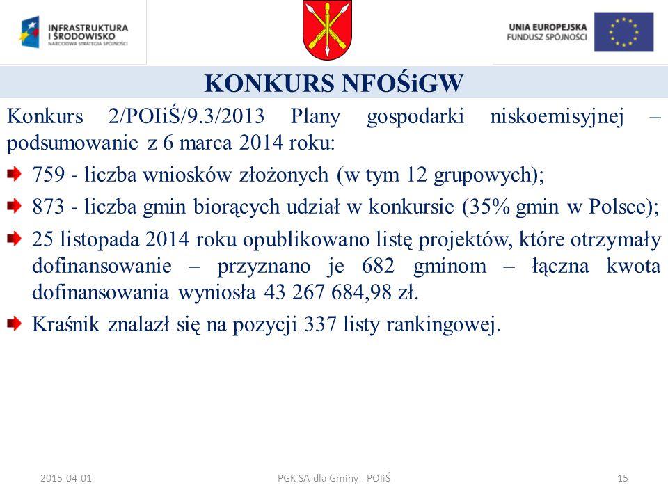 KONKURS NFOŚiGW Konkurs 2/POIiŚ/9.3/2013 Plany gospodarki niskoemisyjnej – podsumowanie z 6 marca 2014 roku: