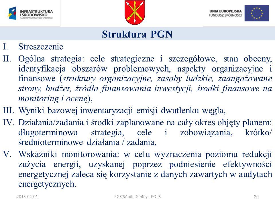 Struktura PGN Streszczenie