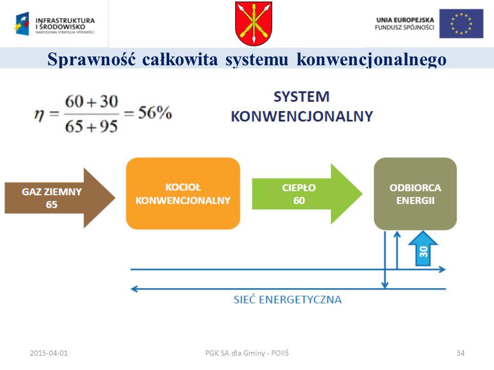 Sprawność całkowita systemu konwencjonalnego