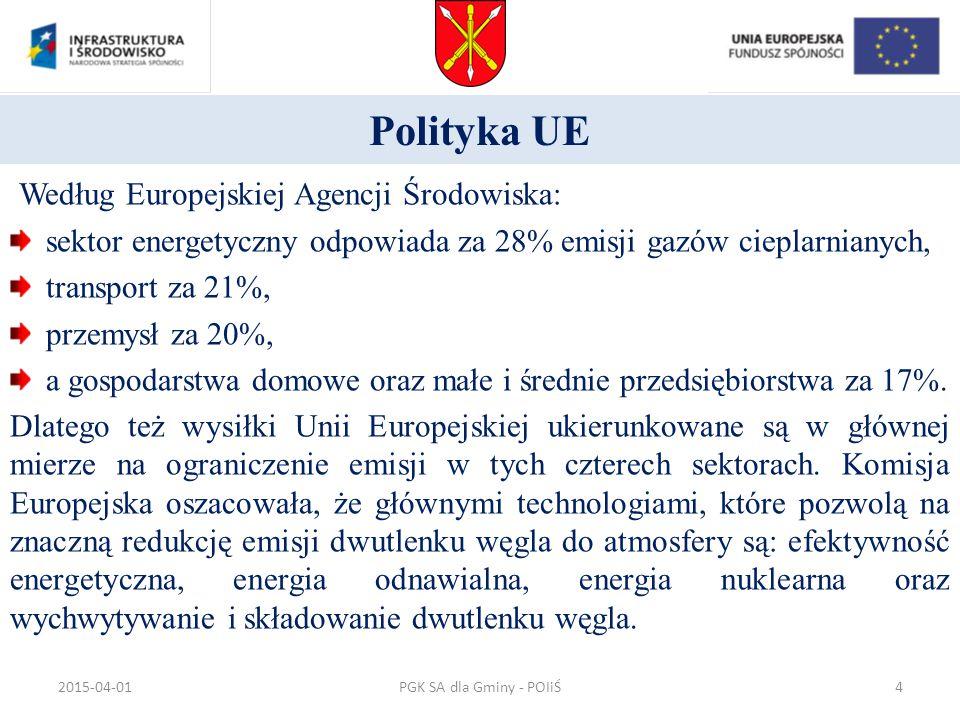 Polityka UE Według Europejskiej Agencji Środowiska: