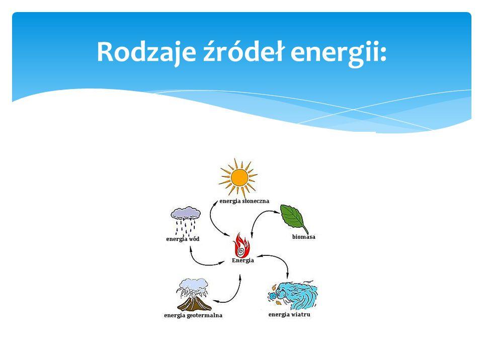 Rodzaje źródeł energii: